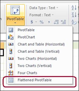 Flat Pivot