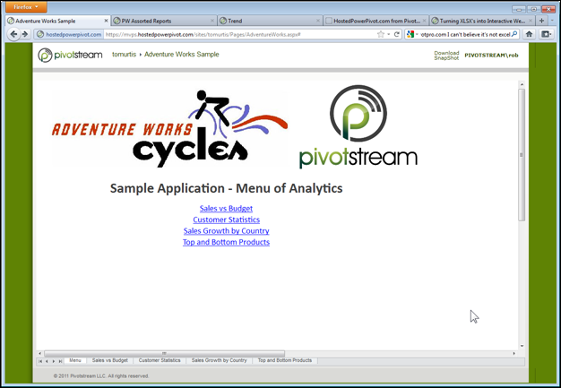 Sample Hosted PowerPivot Workbook