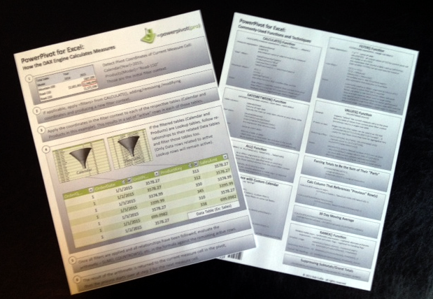 PowerPivot Laminated Reference Card (Front and Back Shown) – Golden Rules of DAX Measures on the Front, Commonly-Used Functions and Patterns on the Back