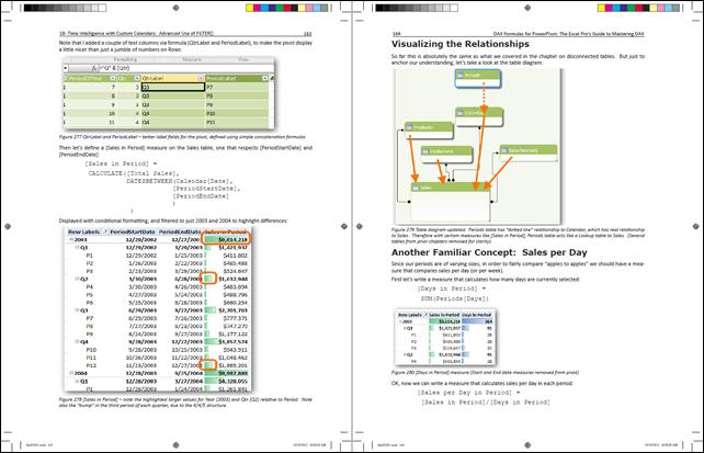 PowerPivot DAX Book Sample Pages