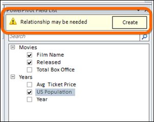"PowerPivot says ""Relationship may be needed"" - but you do have a relationship.  What's going on?"
