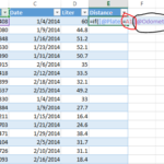 How to Compare the Current Row to the Previous Row in Power Pivot