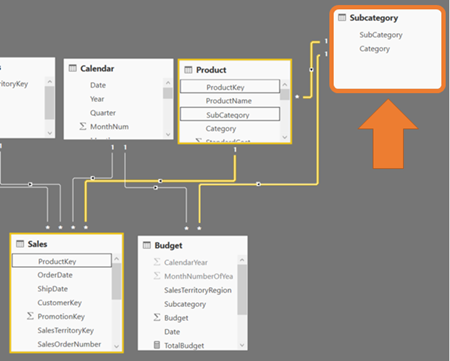 image thumb 18 Designing for Usability in Power Pivot and Power BI
