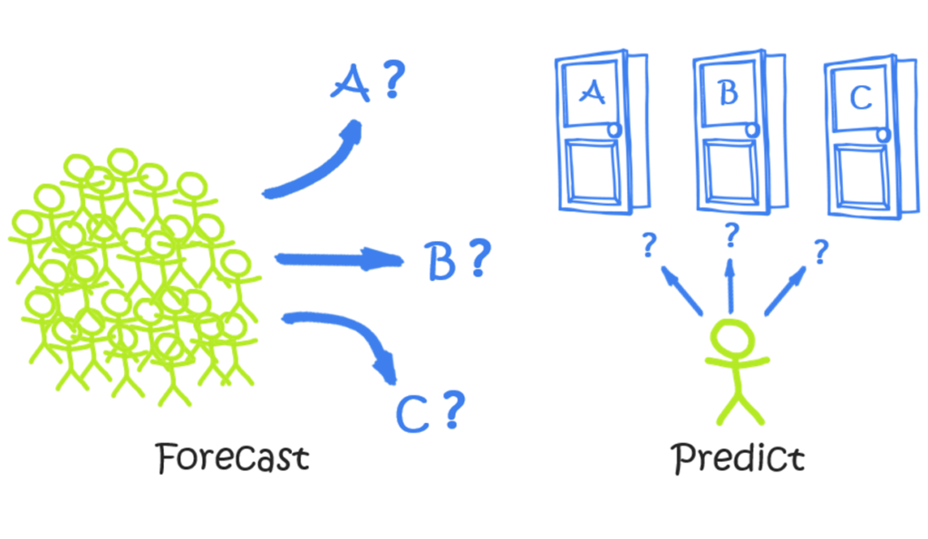 Realized Design: Forecast vs. Predict - what's the difference?