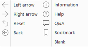 Power BI Button List