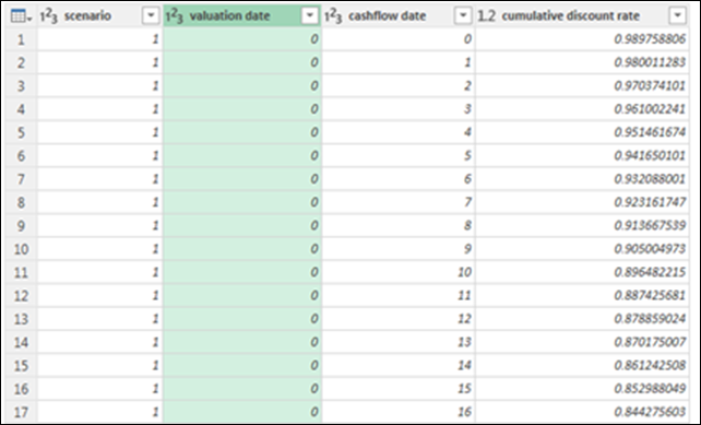 image thumb 20 Power Query (M)agic – Nested Calculations in Power Query – Finance Application