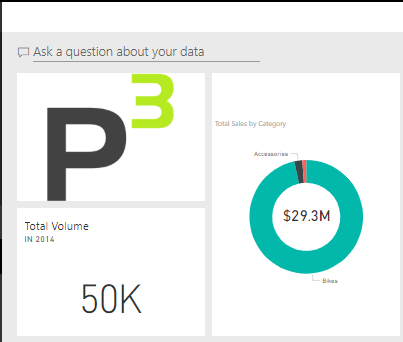 Visualizations in Power BI Desktop final results 2 Tips for Visualizations in Power BI Dashboard