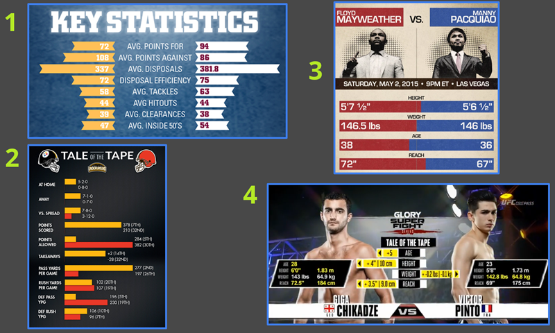 A Collection of Head to Head Comparison Infographics - Can We Do Something Like This in Power BI?